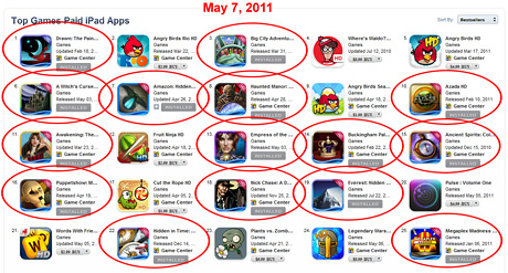 Top iPad Games on App Store