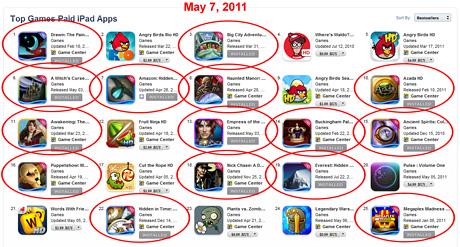 Top iPad Games on App Store