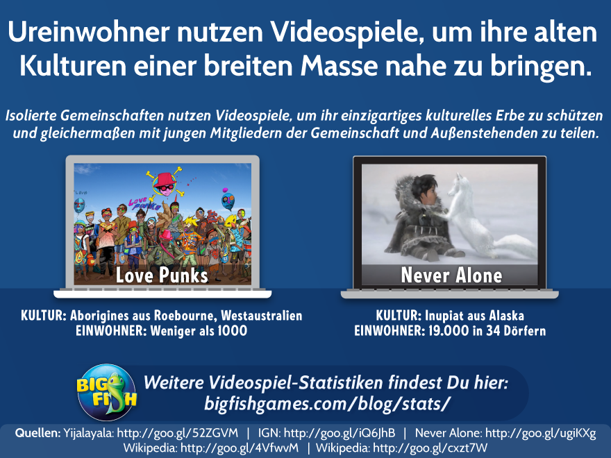 Ureinwohner nutzen Videospiele, um ihre alten Kulturen einer breiten Massen nahe zu bringen